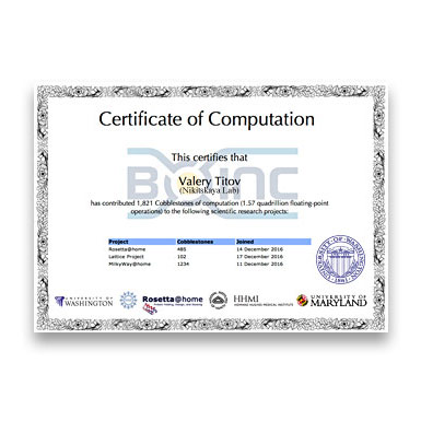 BOINC result by Nikitskaya lab
